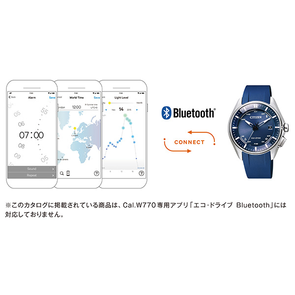 シチズン エコドライブ 腕時計 メンズ レディース ユニセックス 大坂なおみ モデル 2019年7月 BZ4000-07L 70,0