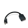 Matrox Mini DisplayPort→DisplayPort変換ケーブル 【型番】CAB/MDP-DP ※お取り寄せ