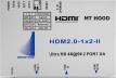DAHDM20-1x2-II