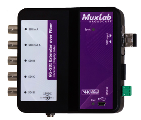 MuxLab(マックスラボ)光ファイバー伝送マルチSDI延長器(送受セット) 【型番】MUX-ES500734 ※お取り寄せ