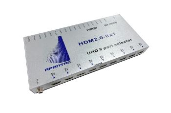 SWHDM20-8x1