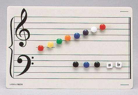 カラーノート♪この商品はお取り寄せ商品です♪【ピアノ発表会】音楽会 ブラスバンド 吹奏楽部の記念品に