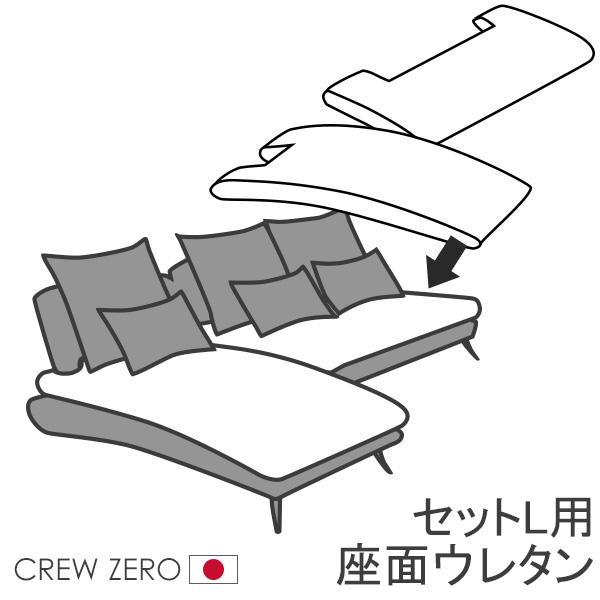 クルー・ゼロ用ウレタンSET-L 幅250cm