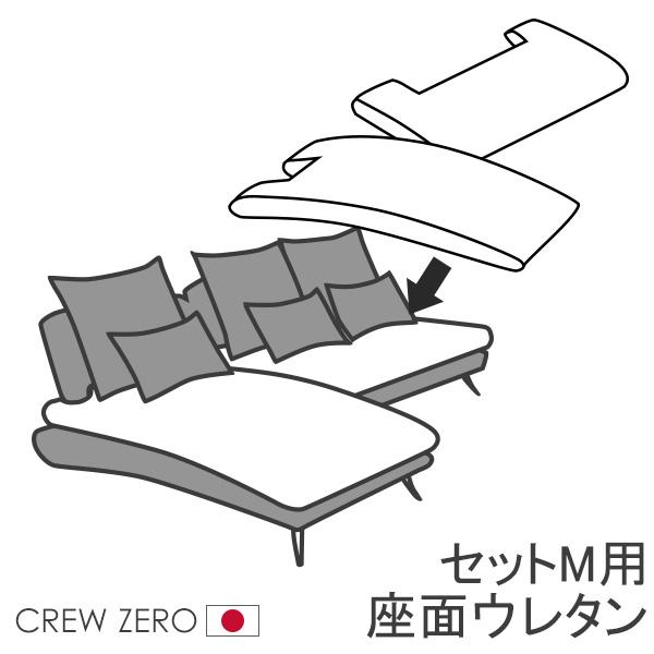 クルー・ゼロ用ウレタンSET-M 幅220cm