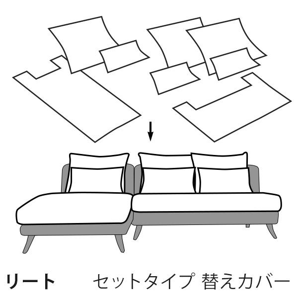 カバー 通常宅配便  替えカバー  リート セット用 シェーズロングとソファ部分まるごと 座面と背面のカバー  受注生産品