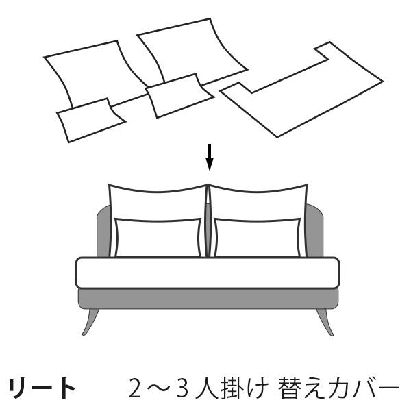 カバー 通常宅配便  替えカバー  リート 2~3人掛用 ソファ部分 座面と背面のカバー  受注生産品