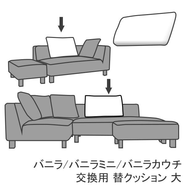 交換用 替クッション大 バニラ用 カバー別売 受注生産品