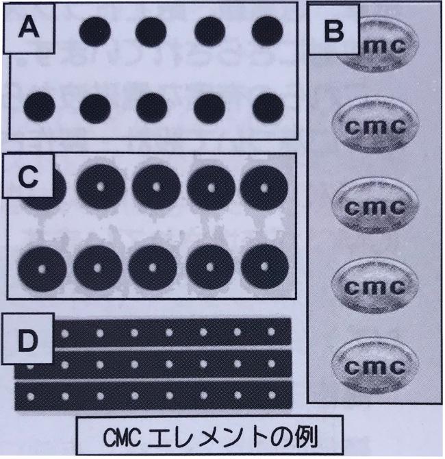 電磁波防御用「CMC エレメント Dタイプ」