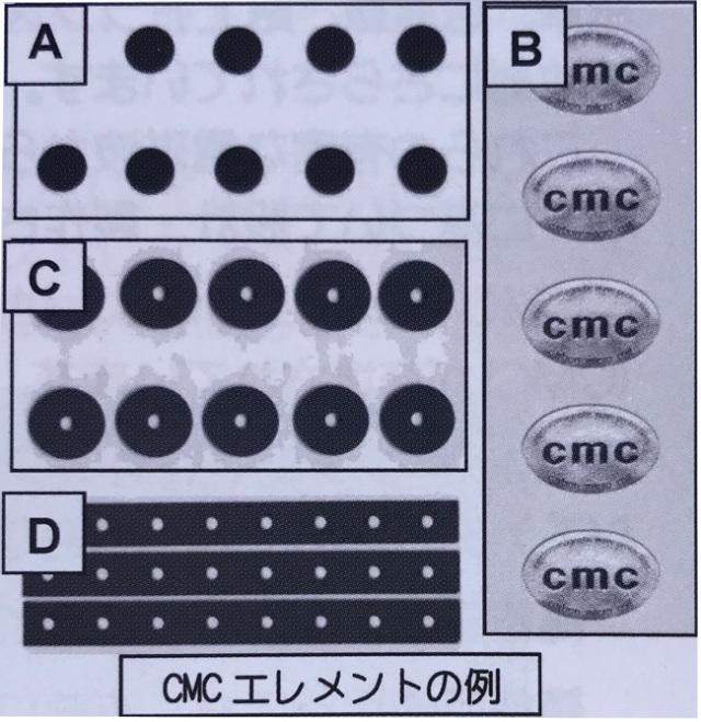 CMC エレメント Bタイプ