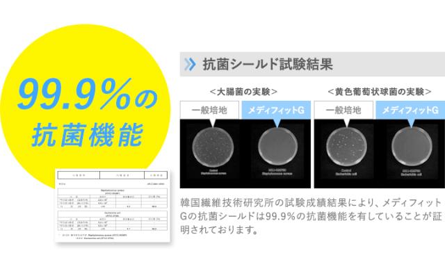 99.9%抗菌機能