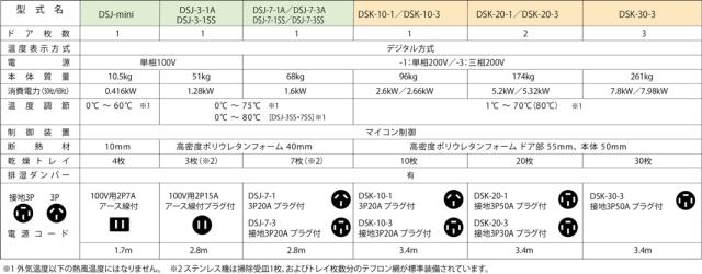 DSK 静岡製機 食品乾燥機 ドライフルーツメーカー ブルーラグーン本店