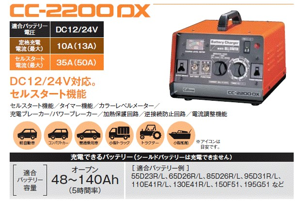 CC-2200DX適合