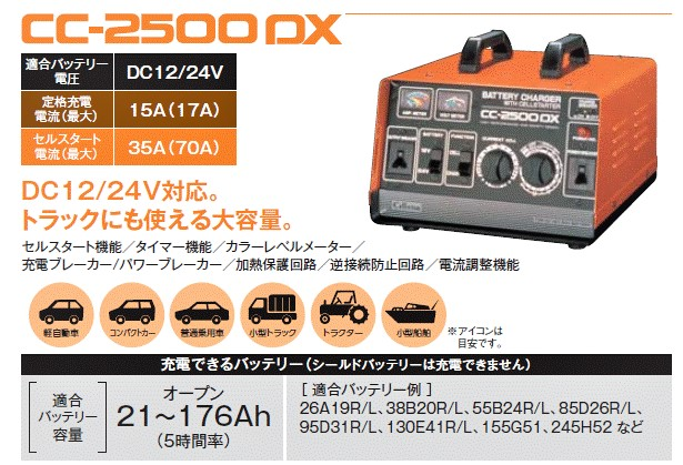 CC-2500DX適合
