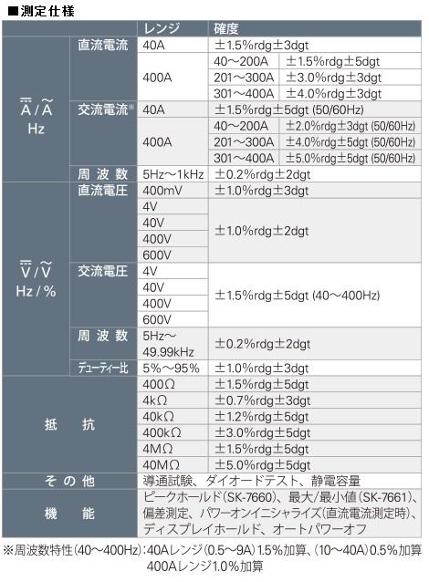 自動車/二輪車/電気自動車用クランプメーター Kaise(カイセ)