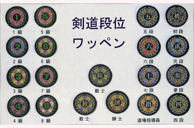 剣道段位ワッペン
