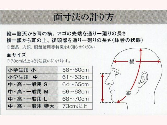 ミツボシ 面寸法の測り方