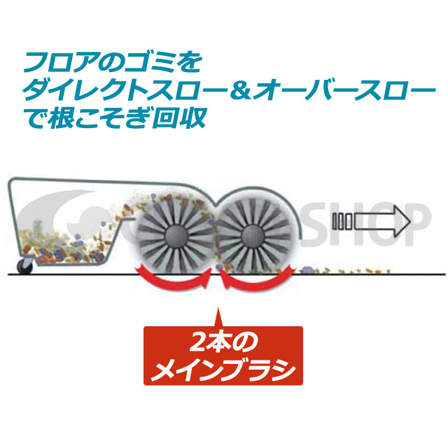 テナントS3 ダイレクトスロー&オーバースロー