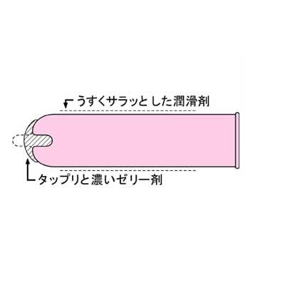 condoms-detail