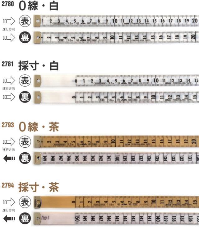 2780-2794 メモリ詳細