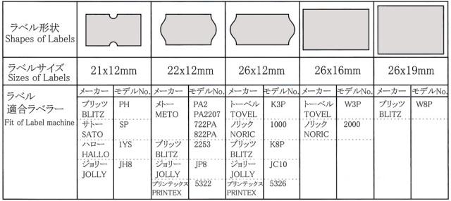 ハンドラベラー用ラベルサイズ表