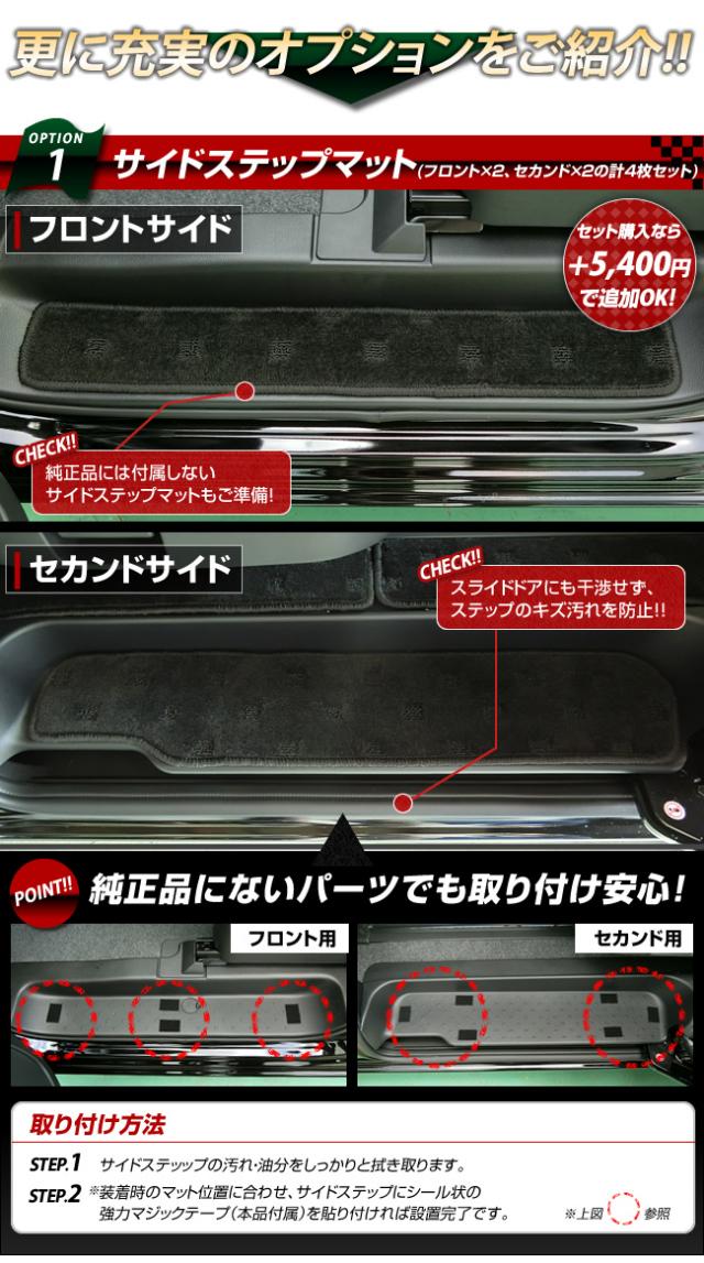 C27セレナ商品説明