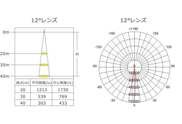 cr-lhl400_02