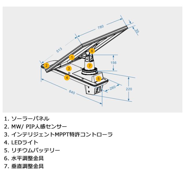 cr-tsb-g02-30_3
