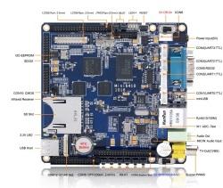 Linux/Android/WinCE/Ubuntu対応マルチ・メディアARM11ボードMini6410(1G Nand Flash)