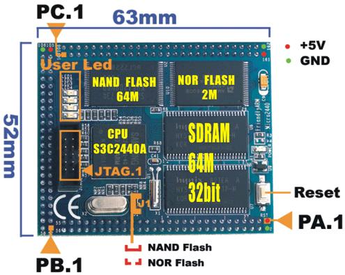 Linux/Android/WinCE対応マルチ・メディアARM9ボード: micro2440量産ボード
