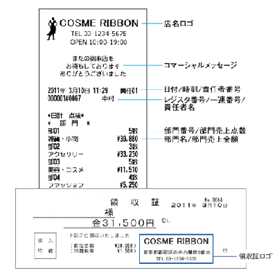 シャープ電子店名スタンプ(SDカード付き)