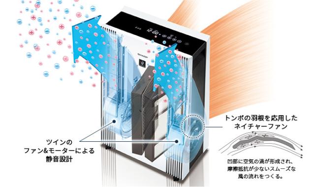 床置き型業務用プラズマクラスター空気清浄機