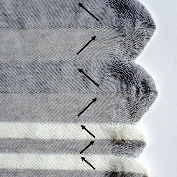 五泉ニット nico ストールポンチョ 夏 波と縞 接触冷感 コットン100% 綿 mino ボーダー はおり カーディガン
