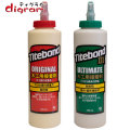 タイトボンドオリジナル&3アルティメット木工用接着剤