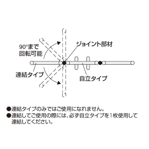 コクヨ 衝立 パネルスクリーン(パネルスクリーンシリーズ)