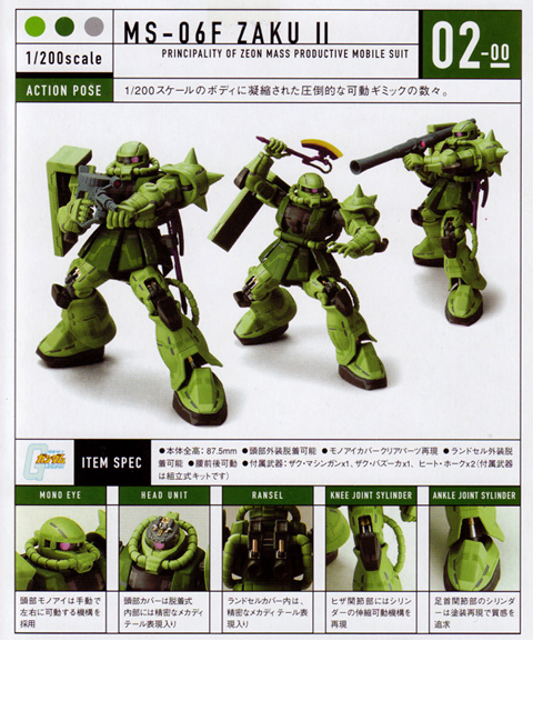 HCM-Pro 02-00 MS-06F ザクII