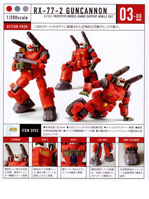 HCM-Pro 03-00 RX-77-2 ガンキャノン