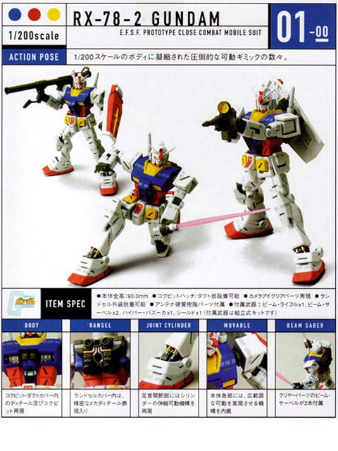 HCM-Pro 01-00 RX-78-2 ガンダム