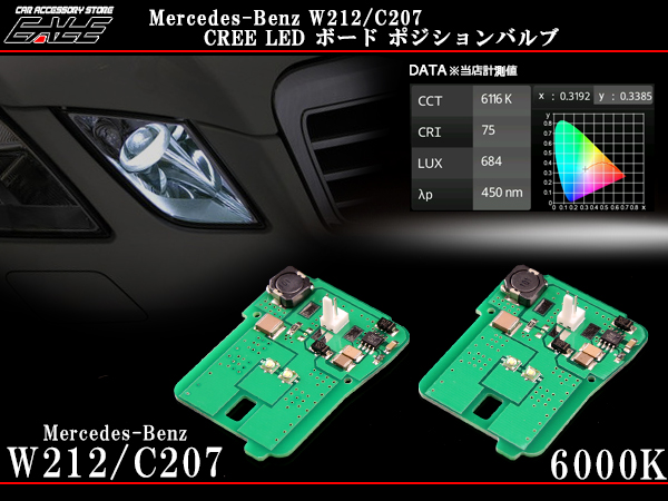 ベンツ W212/C207専用 6000K LEDポジションボードバルブ ( R-124 )