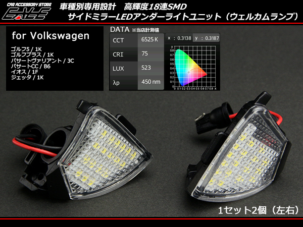 VW サイドミラーLEDアンダーライトユニット ゴルフ5 イオス ジェッタ パサート等 ( R-130 )