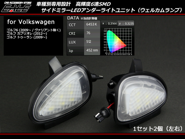 VW サイドミラーLEDアンダーライトユニット ゴルフ6 ゴルフ トゥーラン カブリオレ等 ( R-131 )