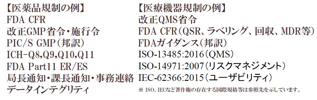 医薬品・医療機器_規制要件ライブラリー