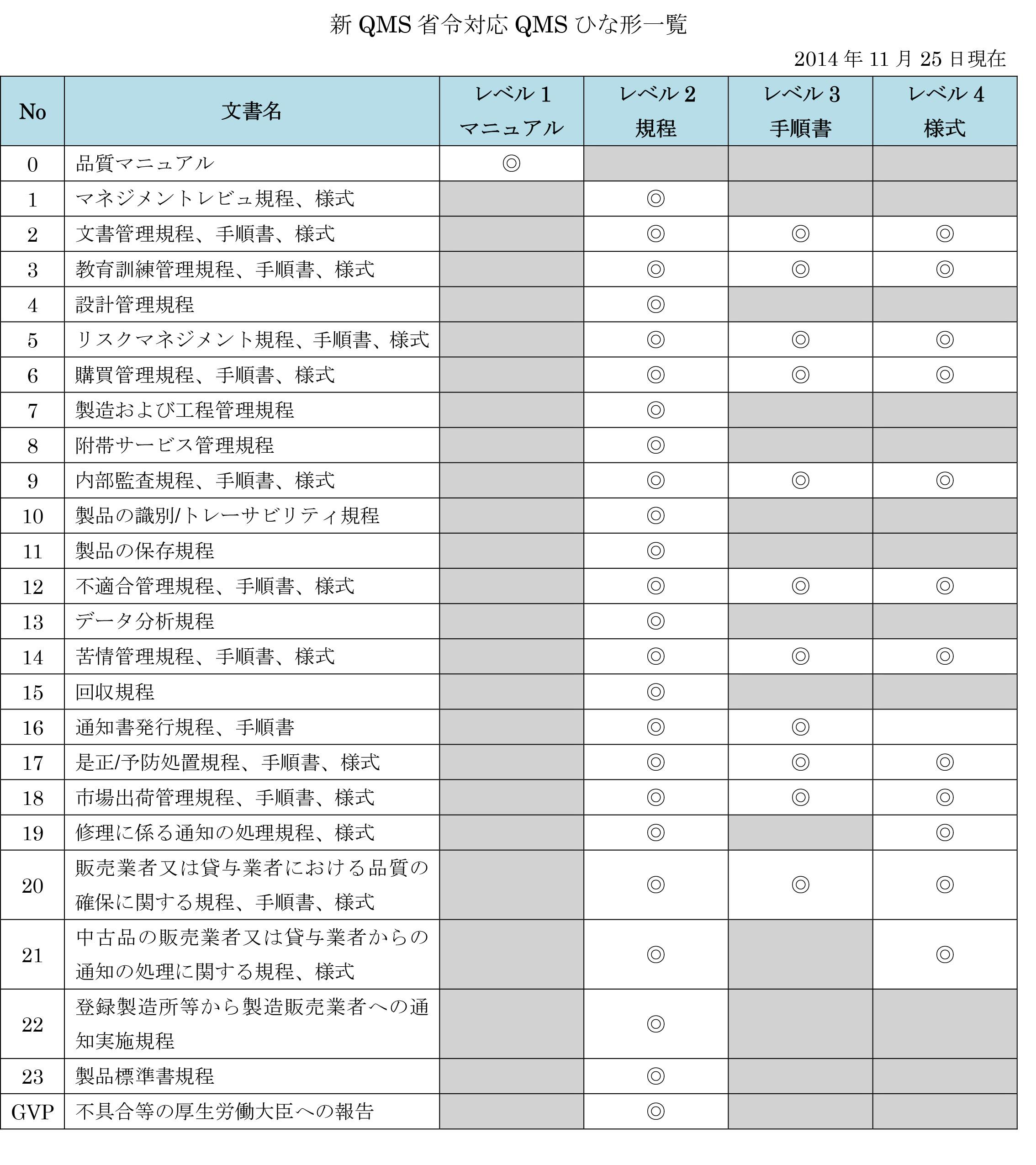 転職サイトGreen(グリーン)   Sansan 株式会社の採用/求人