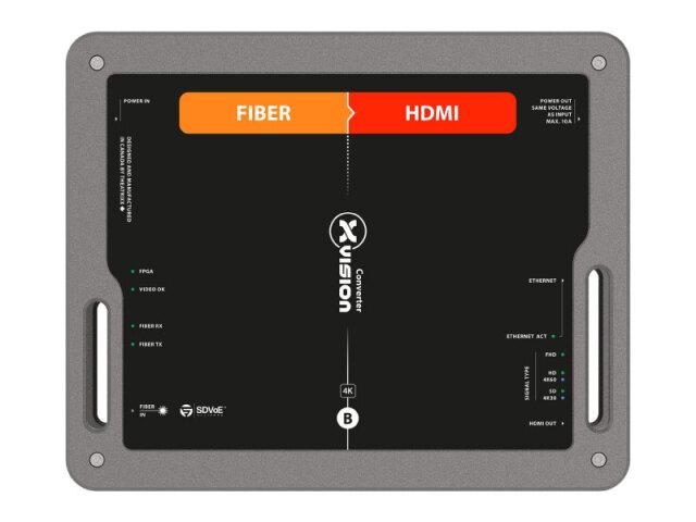 Theatrixx HDMI 光コンバーター(RX) XVVFIBER2HDMI(Fiber to HDMI 2.0 + Ethernet)