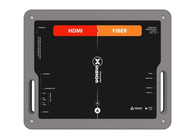 Theatrixx HDMI 光コンバーター(TX) XVVHDMI2FIBER(HDMI 2.0 + Ethernet to Fiber)