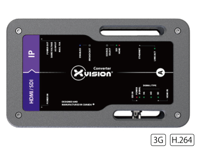 Theatrixx ストリーミングサーバー XVVVDO2IPT1(HDMI/SDI Streaming Server)