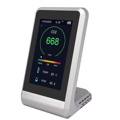 【東亜産業】コンパクトCO2濃度測定器 CO2 Manager TOA-CO2MG-001