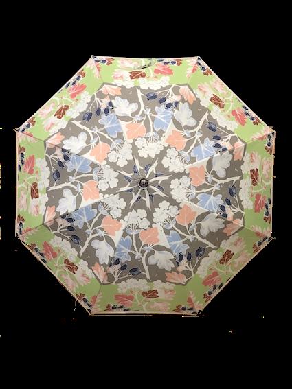 晴雨兼用傘 長・折 (裏 チタン加工) Flora Danica 1EP23020-20