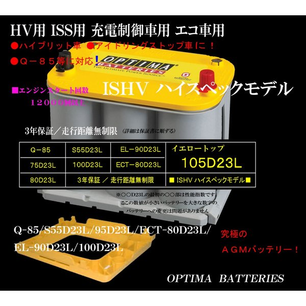 オプティマバッテリー イエロートップ YT925SL+ハイトアダプター ○○D23L ○○D26L Q-85 S-95 互換