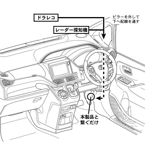 TPO-02配線