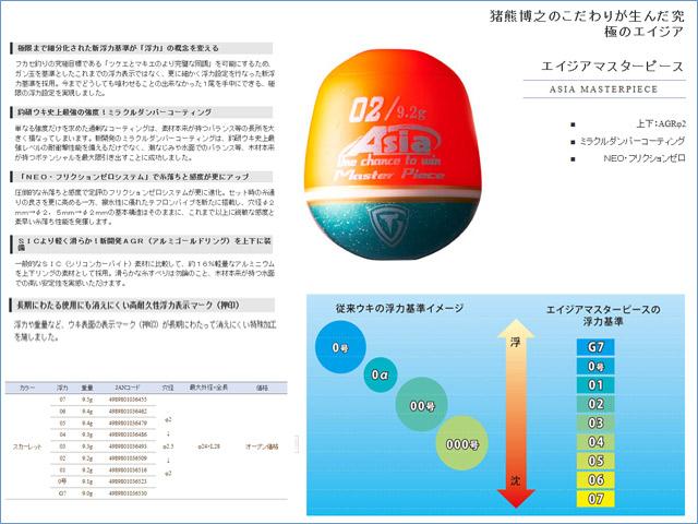 釣研 エイジアマスターピース